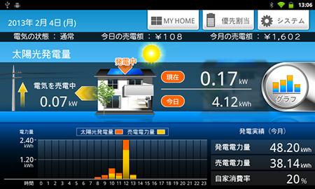 太陽光発電画面